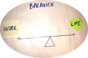 Schéma de la balnce entre travail et vie